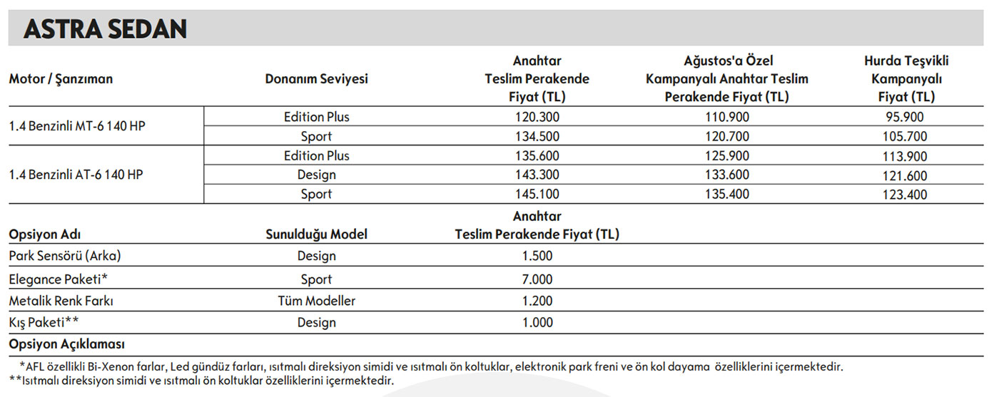 Opel Astra Sedan Fiyat Listesi