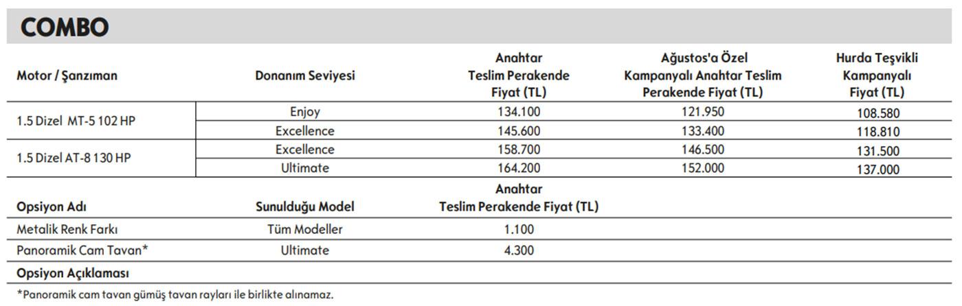 Opel Combo Fiyat Listesi