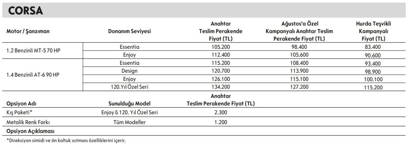 Opel Corsa Fiyat Listesi