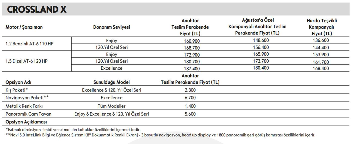 Opel Crossland X Fiyat Listesi