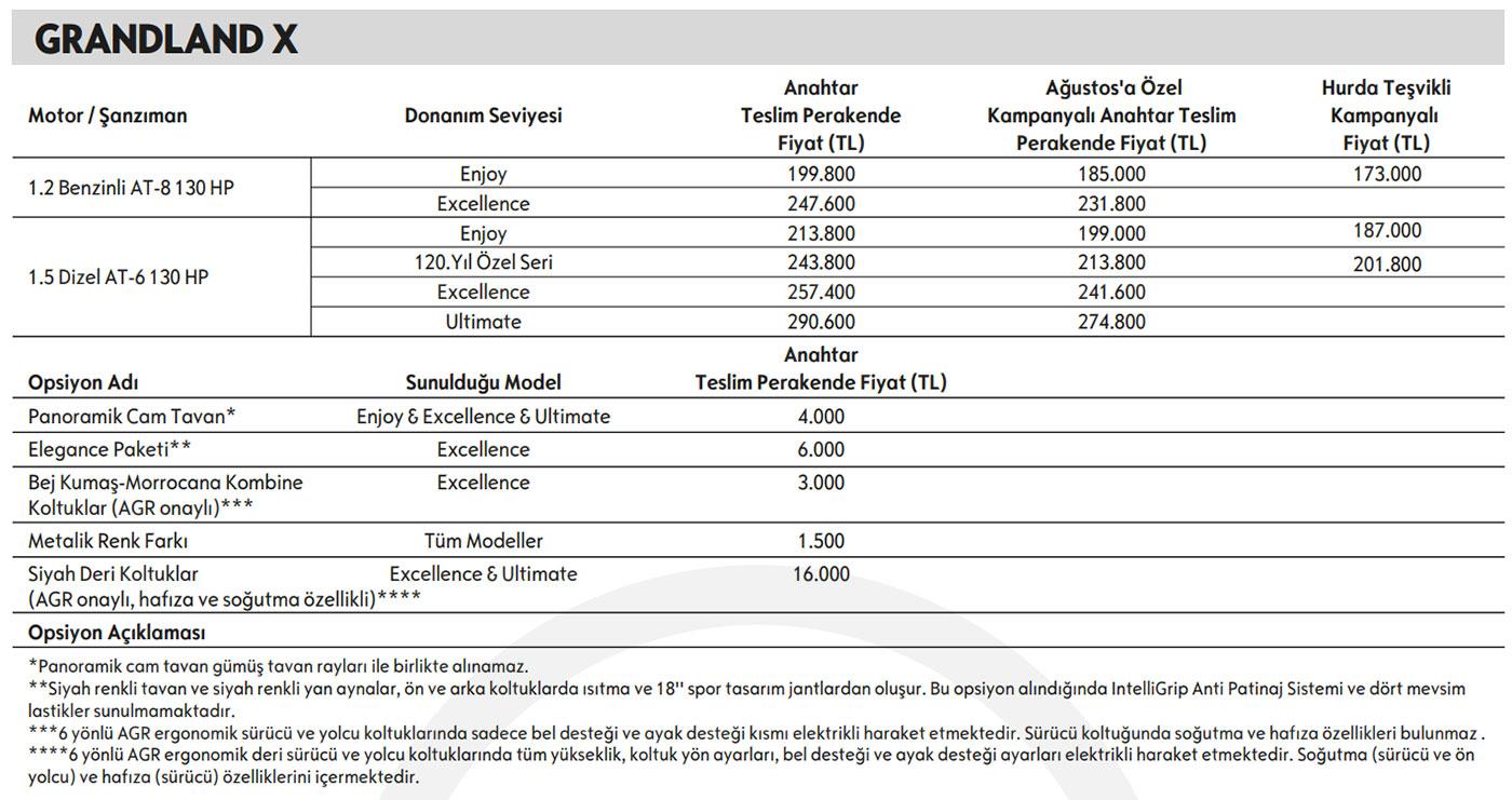 Opel Grandland X Fiyat Listesi