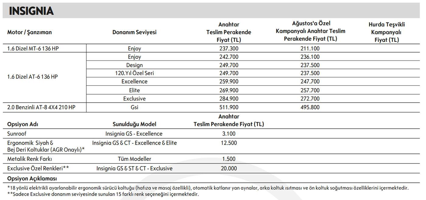 Opel İnsignia Fiyat Listesi